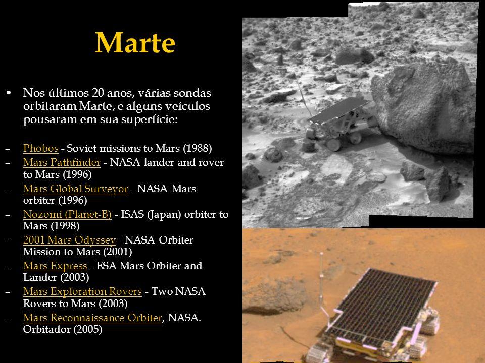 Marte Nos últimos 20 anos, várias sondas orbitaram Marte, e alguns veículos pousaram em sua superfície: