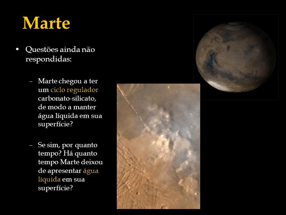 Marte Questões ainda não respondidas: