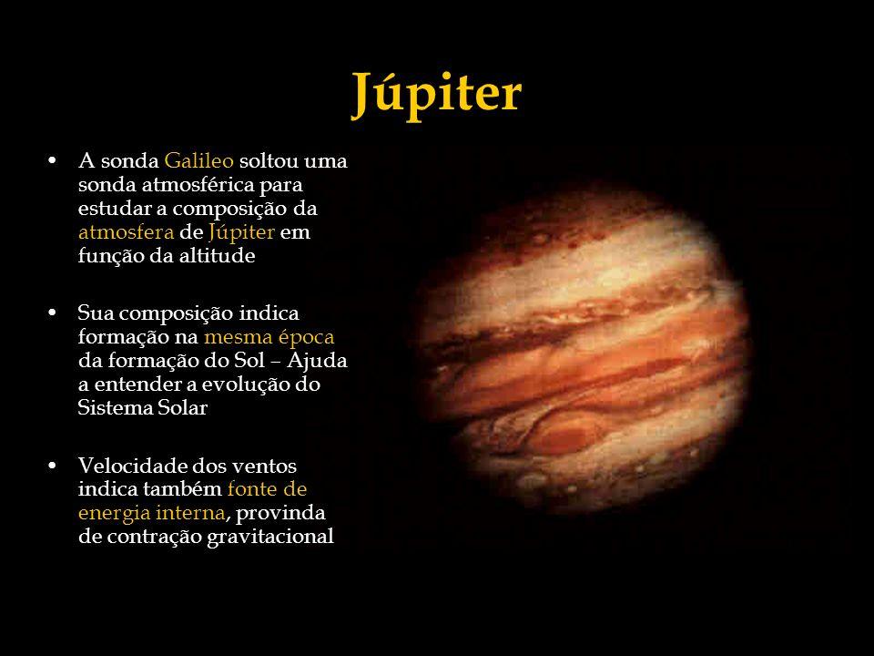 Júpiter A sonda Galileo soltou uma sonda atmosférica para estudar a composição da atmosfera de Júpiter em função da altitude.