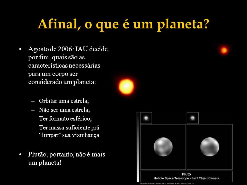 Afinal, o que é um planeta