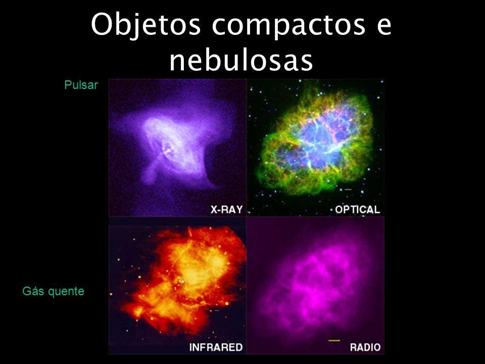 Objetos compactos e nebulosas