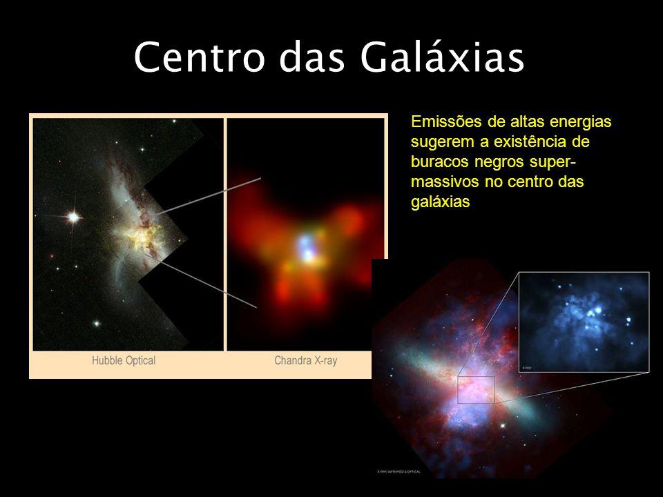 Centro das Galáxias Emissões de altas energias sugerem a existência de buracos negros super-massivos no centro das galáxias.