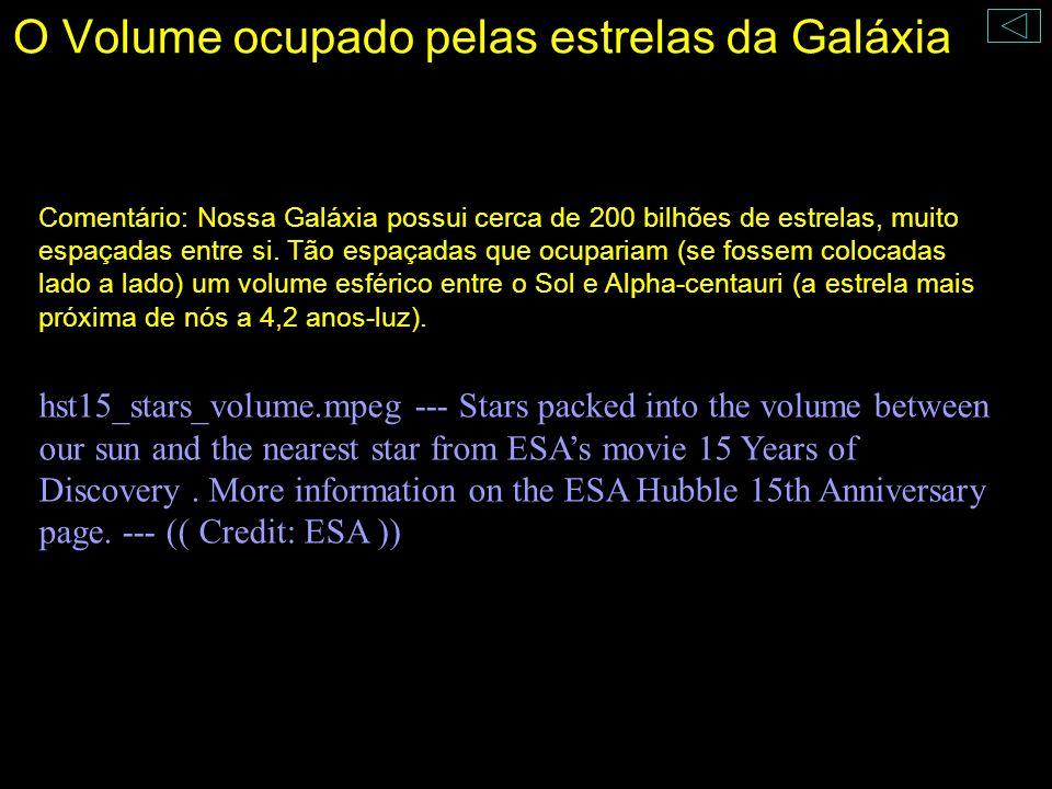 O Volume ocupado pelas estrelas da Galáxia
