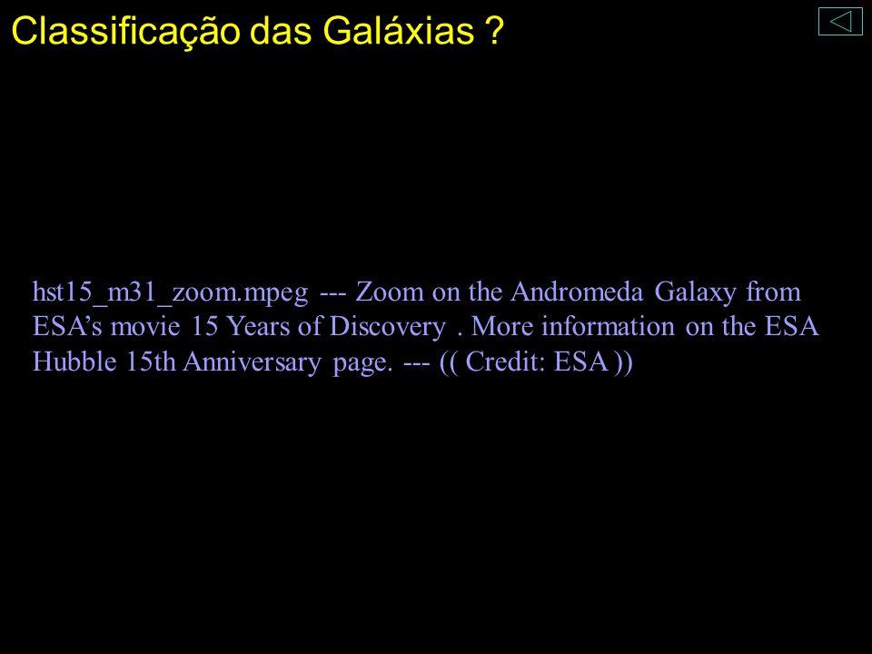 Classificação das Galáxias