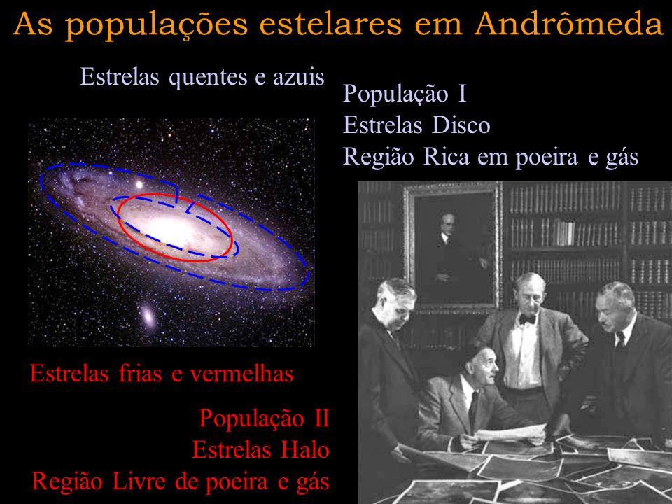 As populações estelares em Andrômeda