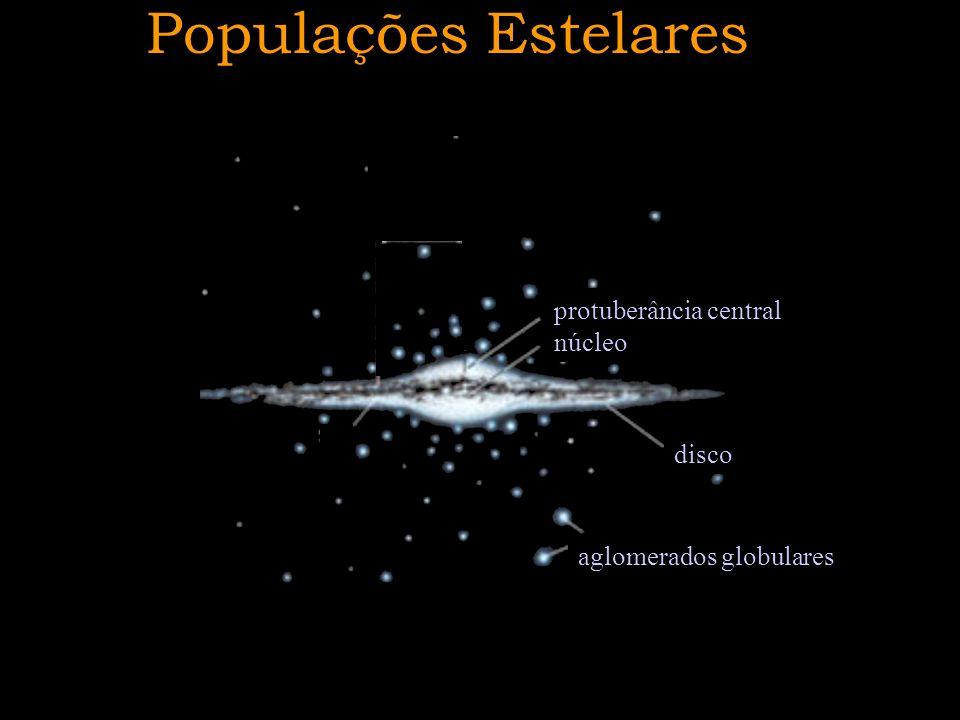 Populações Estelares protuberância central núcleo disco