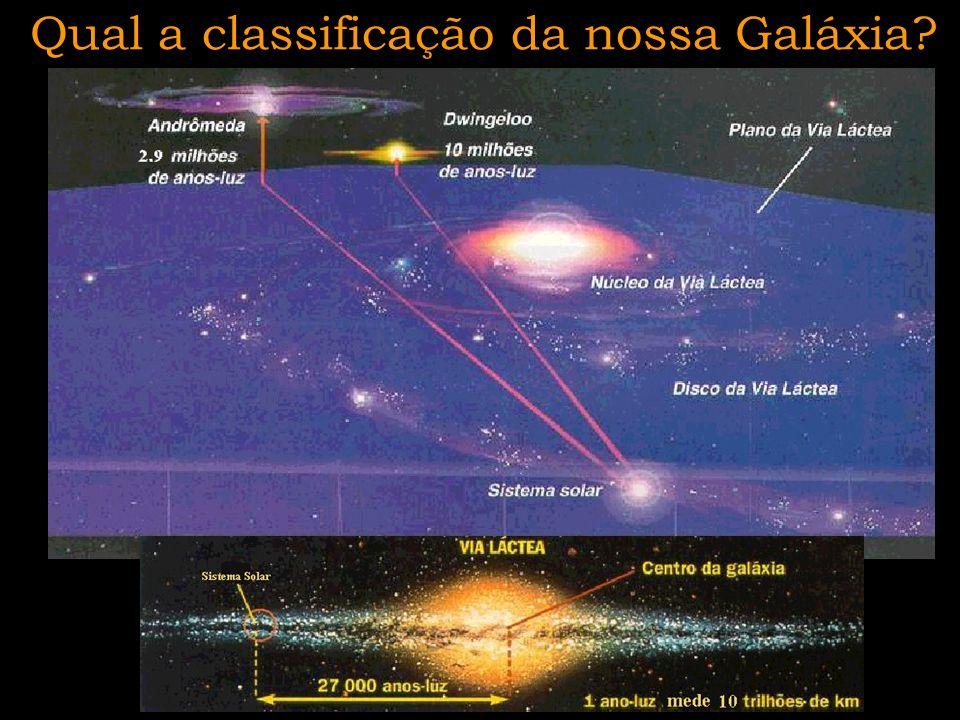 Qual a classificação da nossa Galáxia