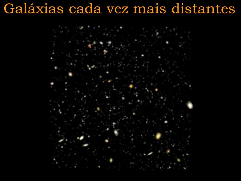 Galáxias cada vez mais distantes