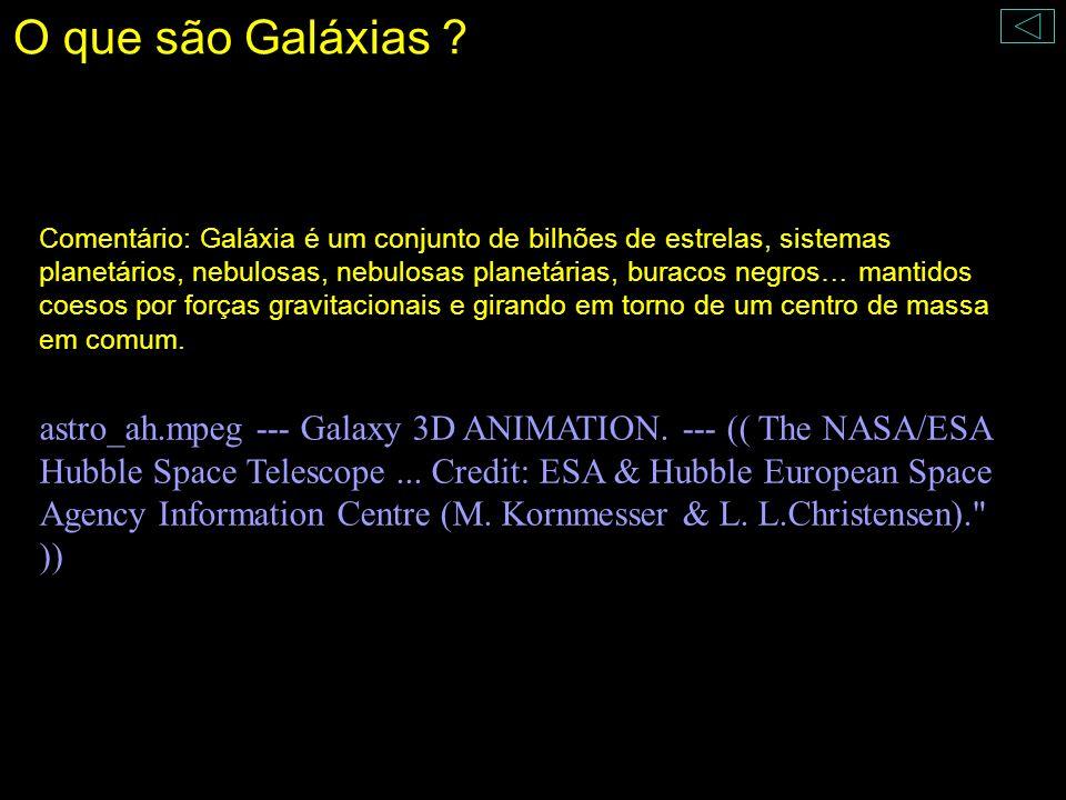 O que são Galáxias