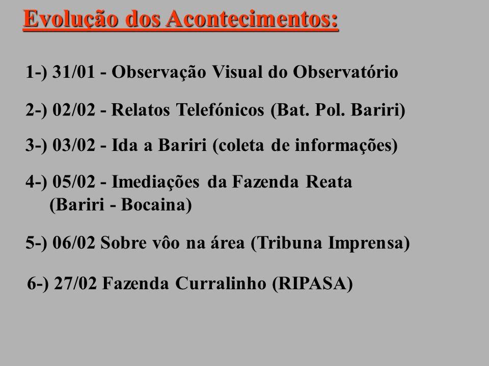 Evolução dos Acontecimentos: 6-) 27/02 Fazenda Curralinho (RIPASA)
