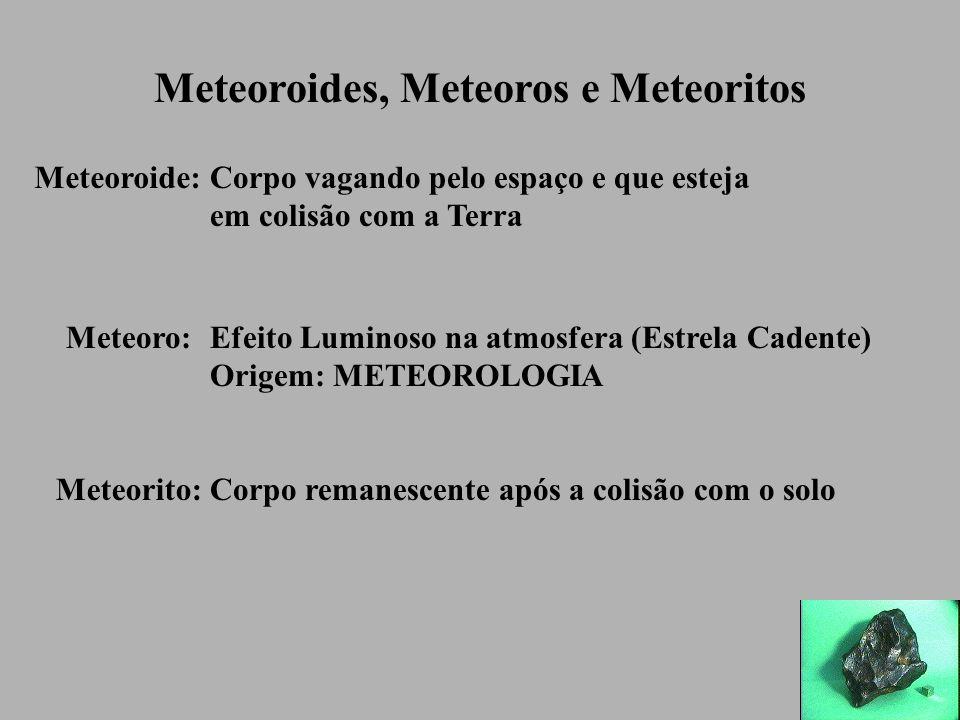 Meteoroides, Meteoros e Meteoritos