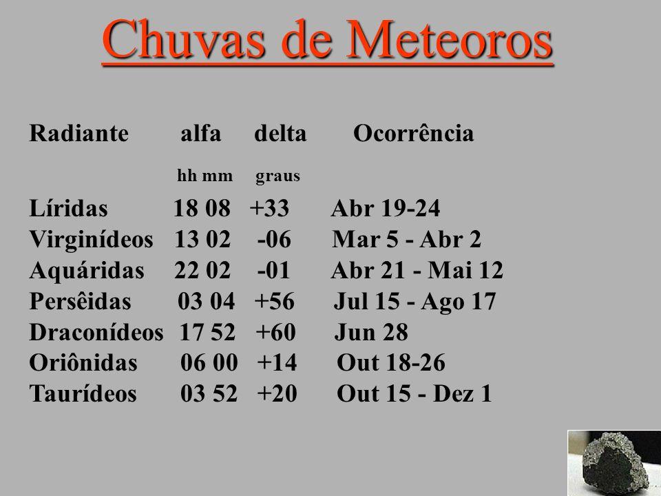Chuvas de Meteoros Radiante alfa delta Ocorrência hh mm graus