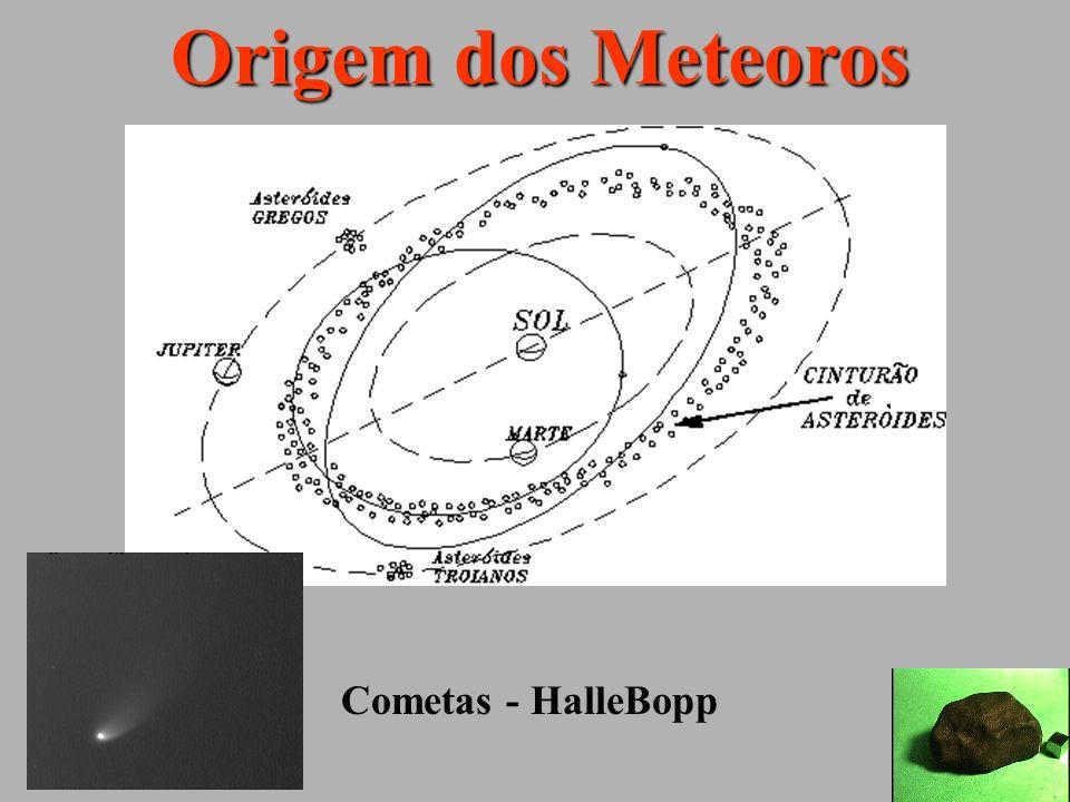 Origem dos Meteoros Cometas - HalleBopp