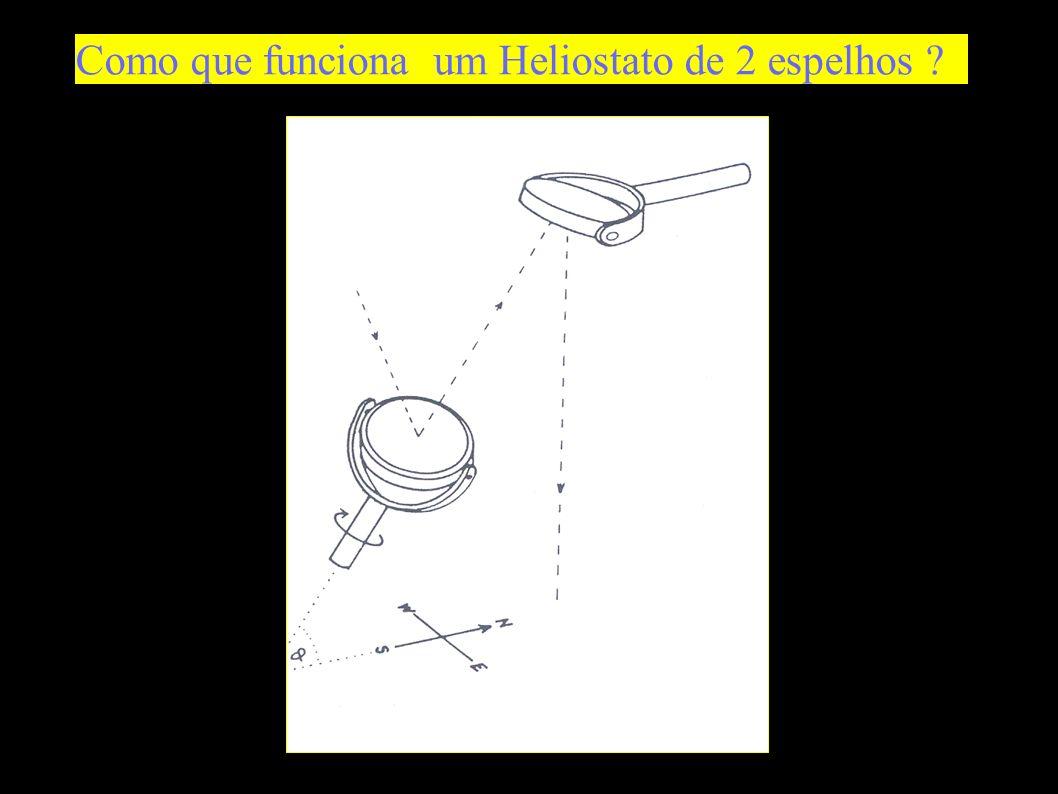 Como que funciona um Heliostato de 2 espelhos