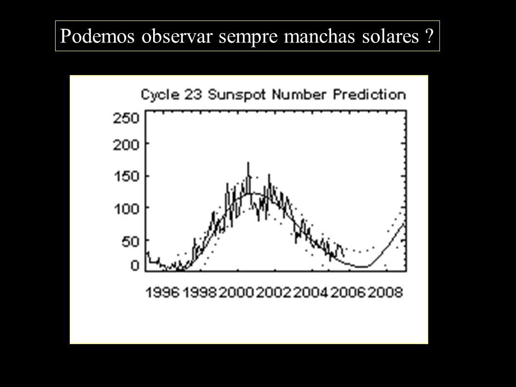 Podemos observar sempre manchas solares