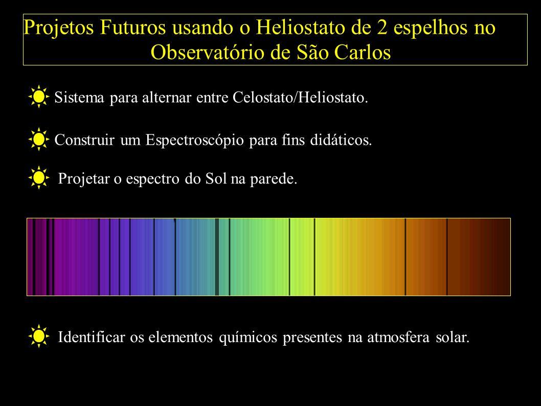 Projetos Futuros usando o Heliostato de 2 espelhos no