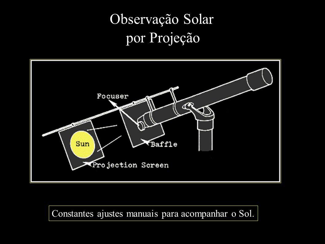 Observação Solar por Projeção