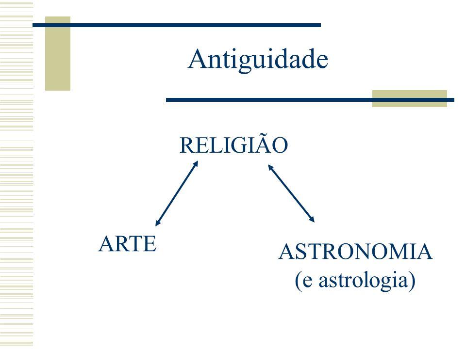 ASTRONOMIA (e astrologia)