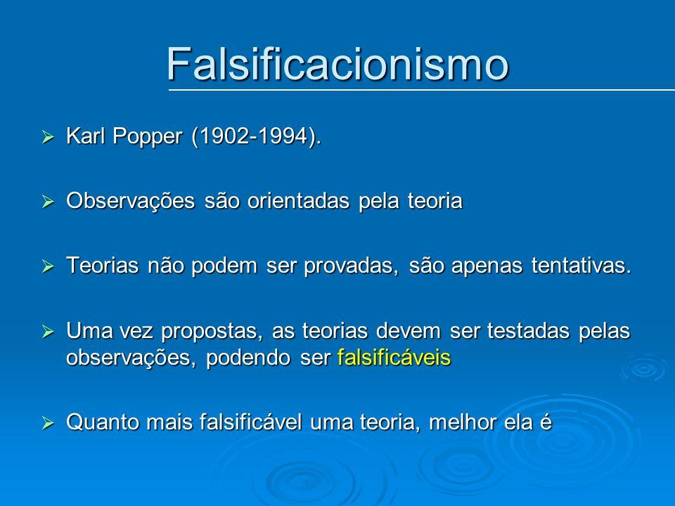 Falsificacionismo Karl Popper (1902-1994).