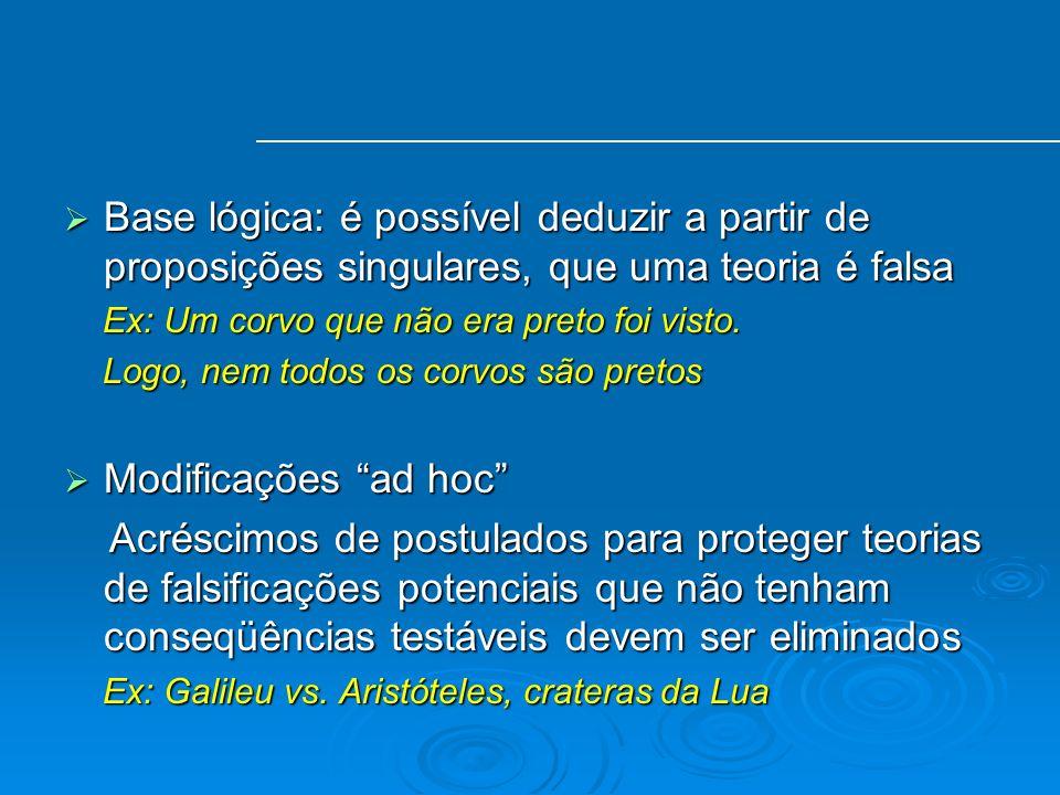 Base lógica: é possível deduzir a partir de proposições singulares, que uma teoria é falsa