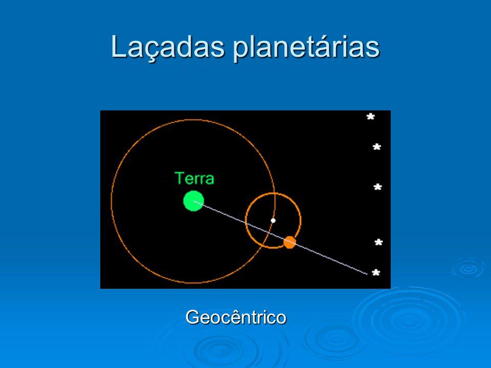Laçadas planetárias Geocêntrico