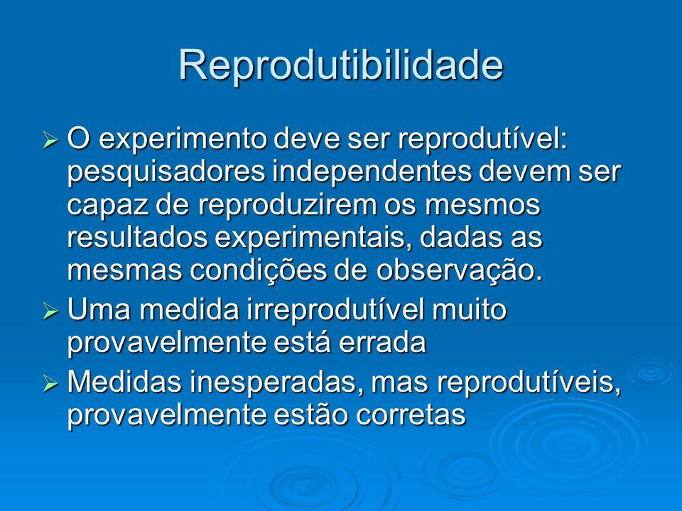 Reprodutibilidade