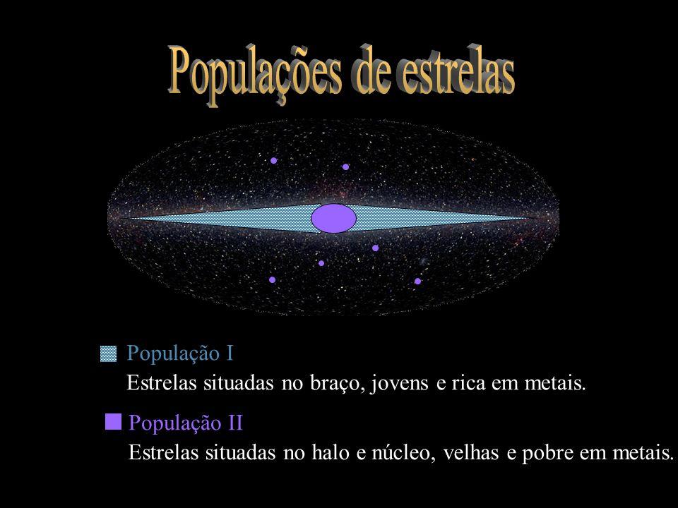 Populações de estrelas
