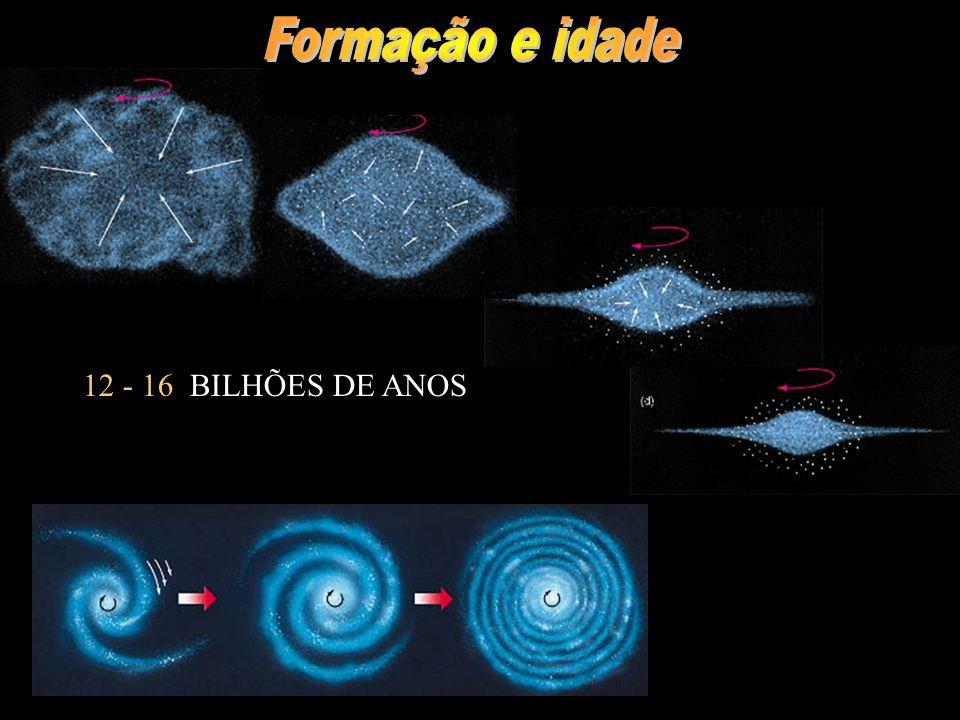Formação e idade 12 - 16 BILHÕES DE ANOS