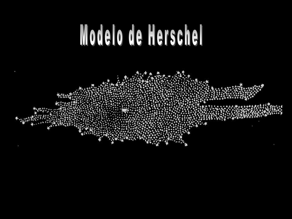 Modelo de Herschel
