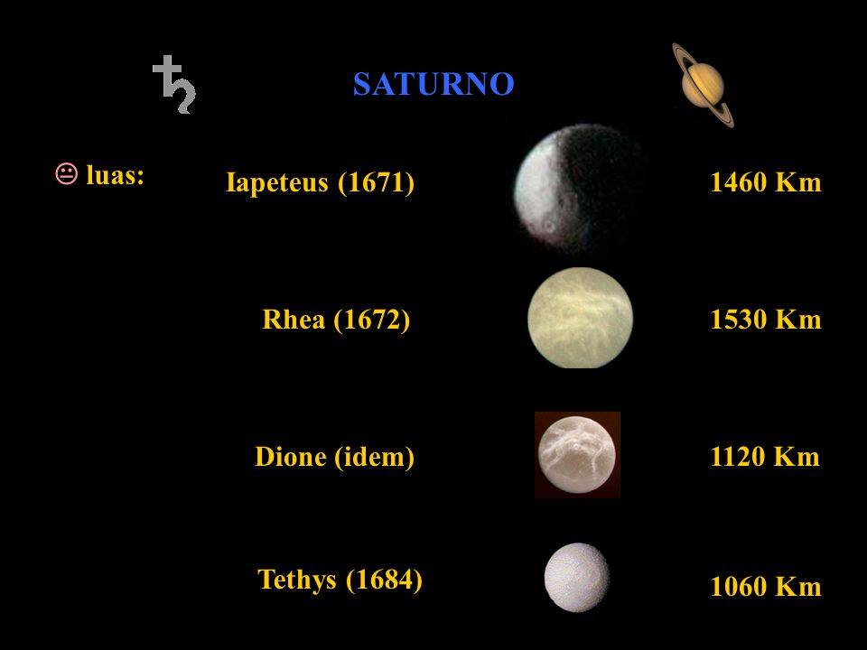 SATURNO  luas: Iapeteus (1671) 1460 Km Rhea (1672) 1530 Km