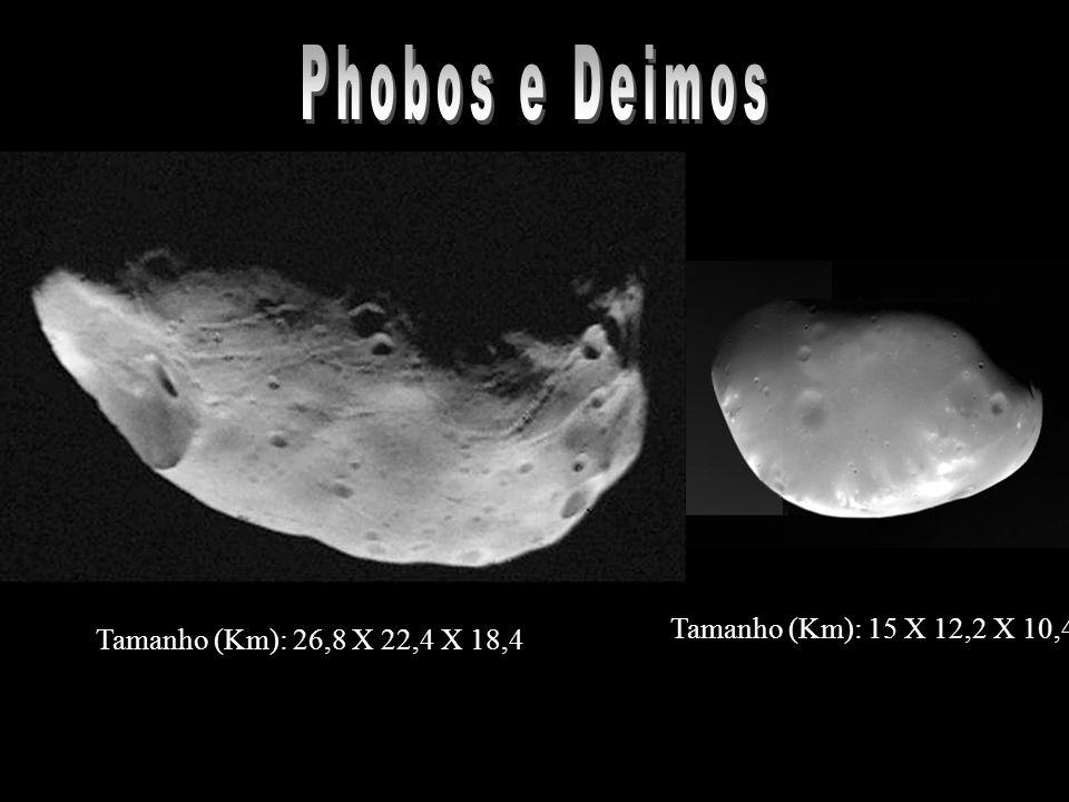 Phobos e Deimos Tamanho (Km): 15 X 12,2 X 10,4