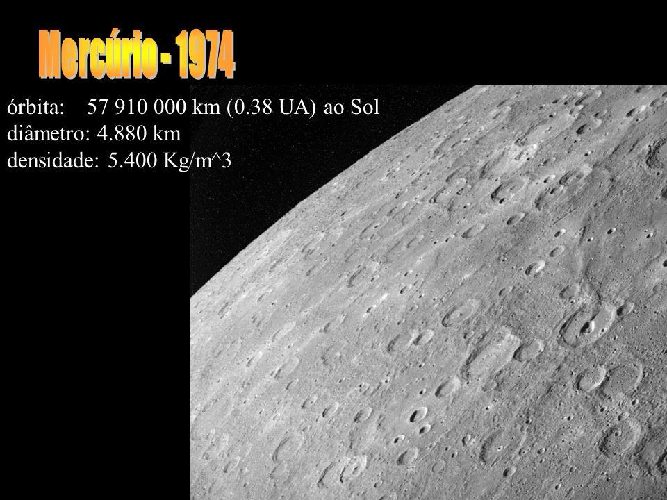 Mercúrio - 1974 órbita: 57 910 000 km (0.38 UA) ao Sol