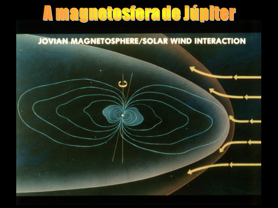 A magnetosfera de Júpiter