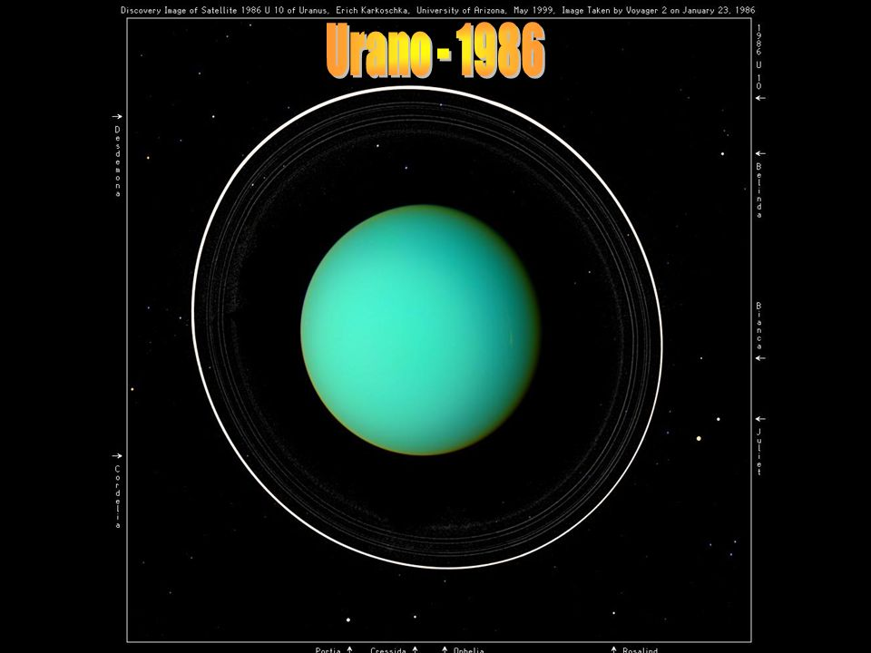 Urano - 1986