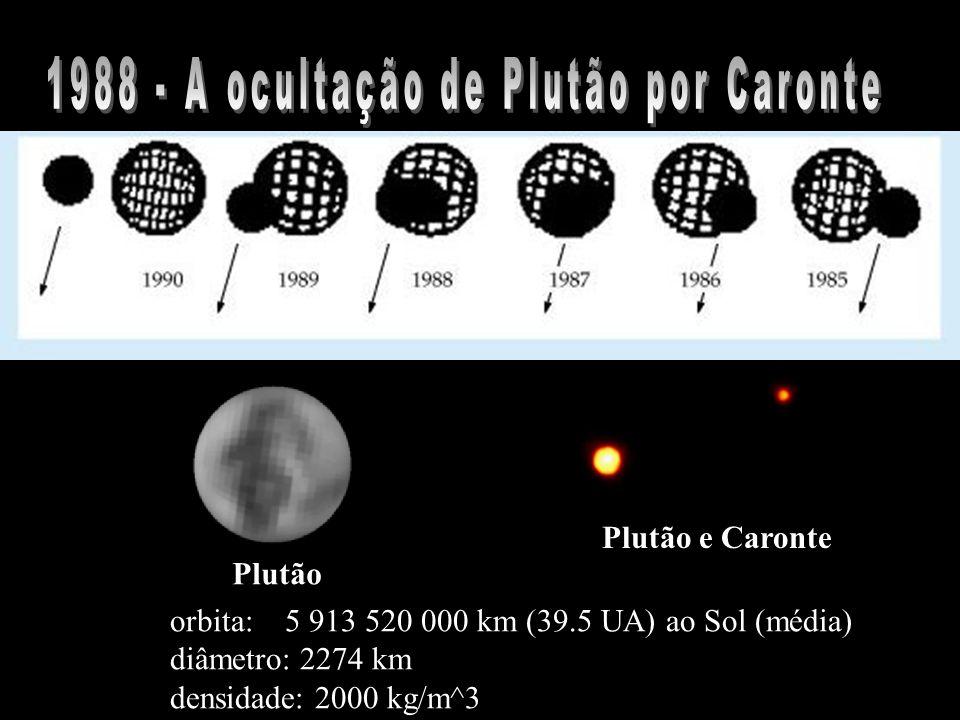 1988 - A ocultação de Plutão por Caronte