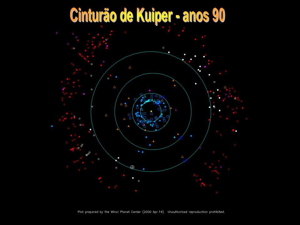 Cinturão de Kuiper - anos 90
