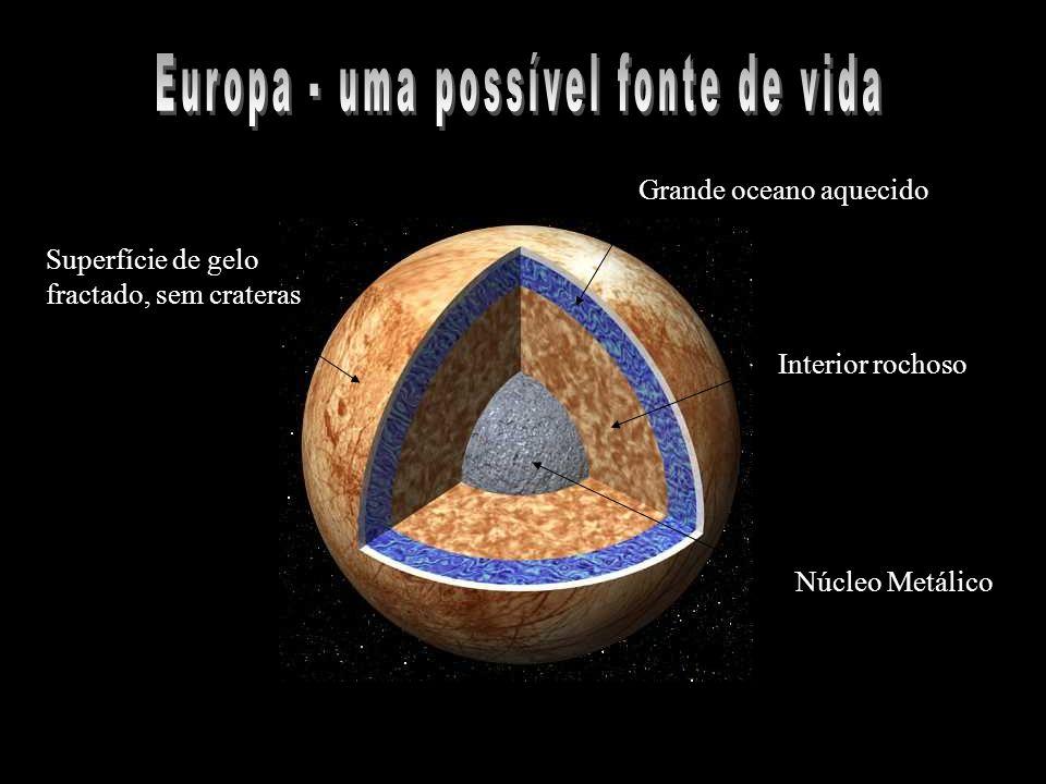 Europa - uma possível fonte de vida