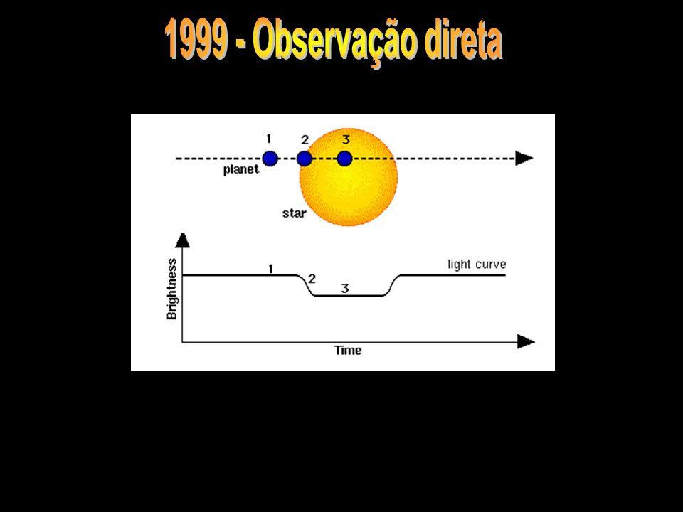 1999 - Observação direta