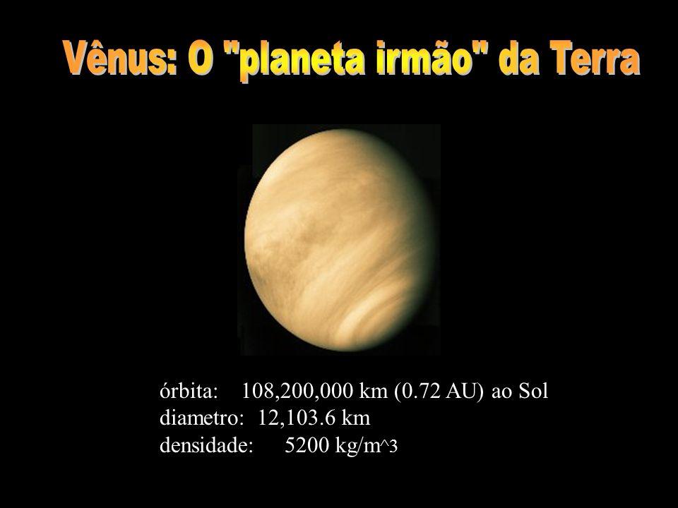 Vênus: O planeta irmão da Terra