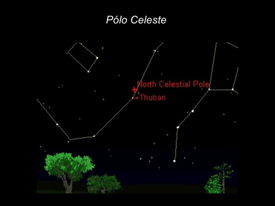 Pólo Celeste