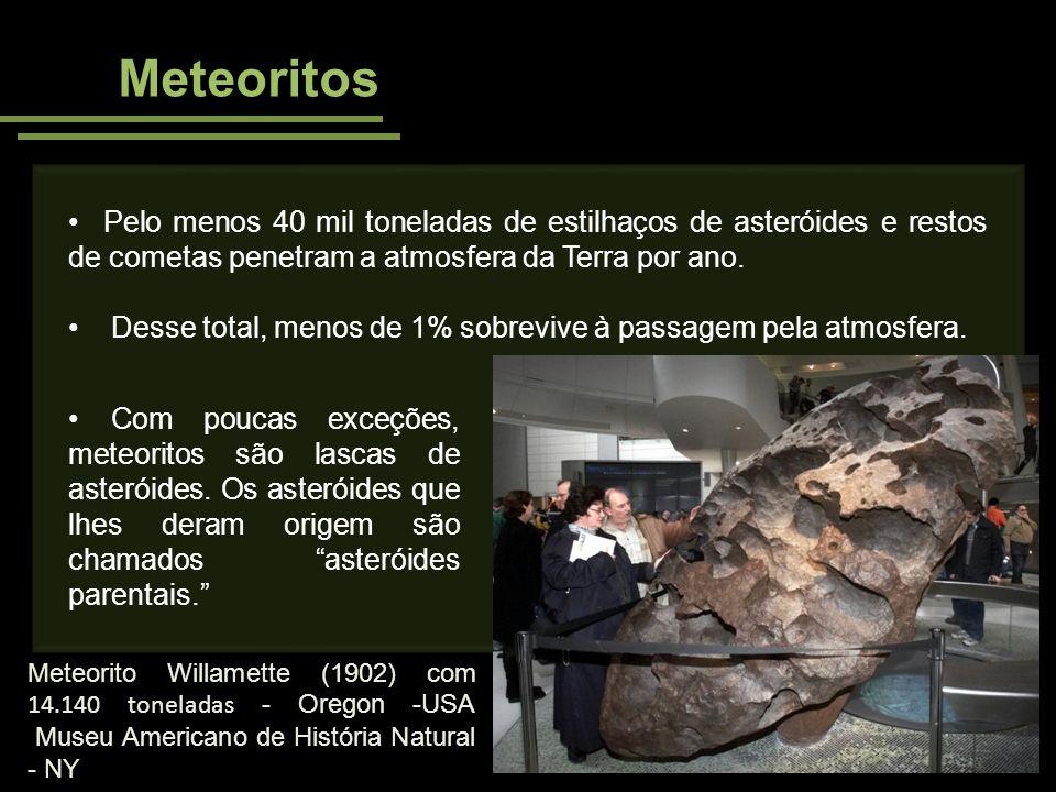 Meteoritos Pelo menos 40 mil toneladas de estilhaços de asteróides e restos de cometas penetram a atmosfera da Terra por ano.