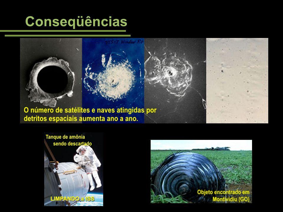 Conseqüências Imagens disponíveis em: <http://www.observatorio.ufmg.br/Pas81.htm> Acesso em 08/08/08.