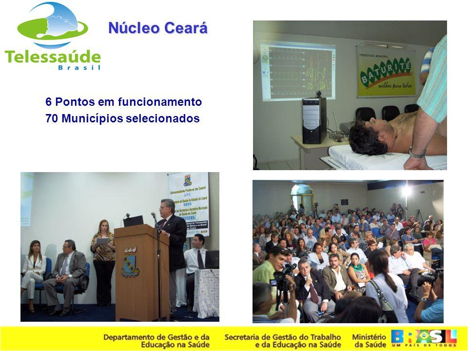 Núcleo Ceará 6 Pontos em funcionamento 70 Municípios selecionados 21