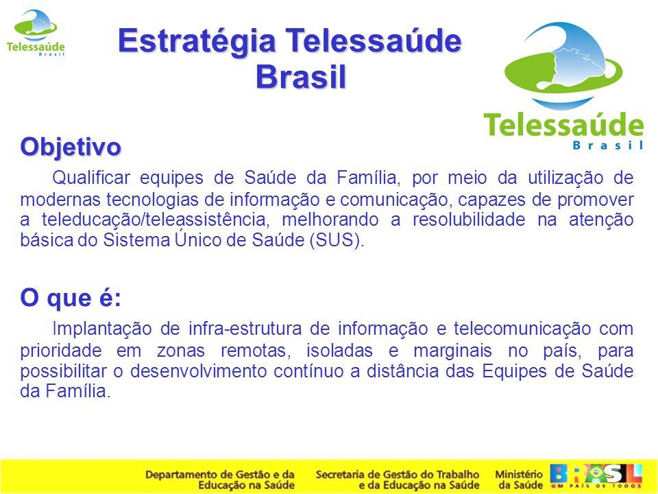 Estratégia Telessaúde Brasil