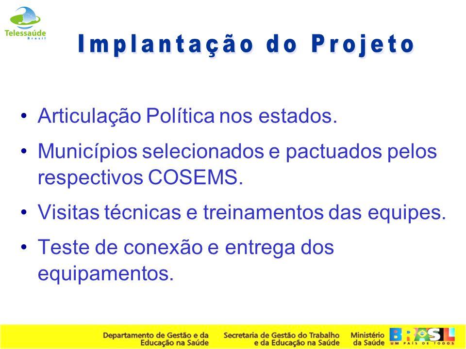 Implantação do Projeto
