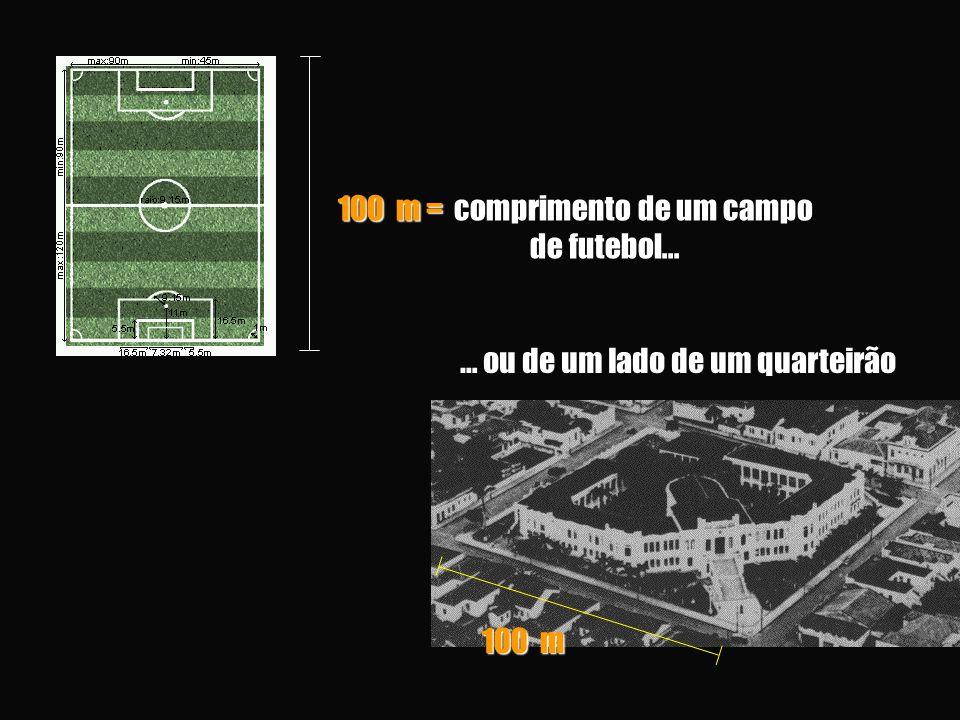 100 m = comprimento de um campo de futebol...