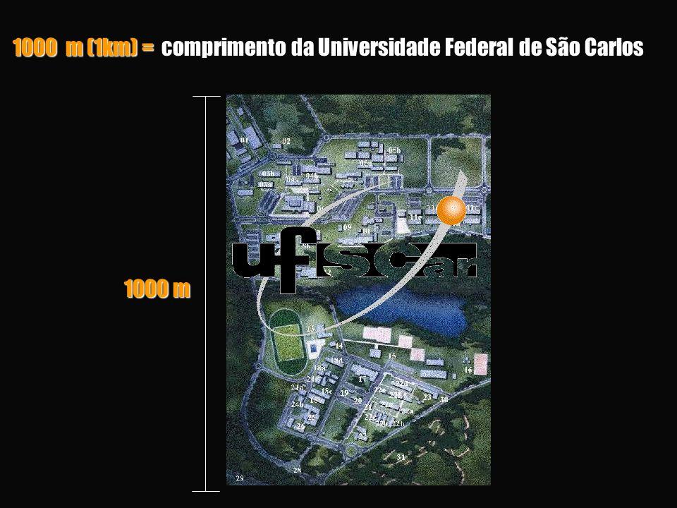 1000 m (1km) = comprimento da Universidade Federal de São Carlos