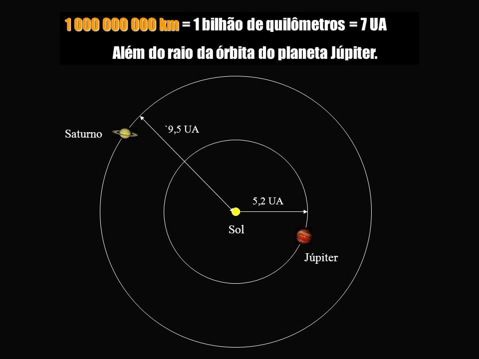 1 000 000 000 km = 1 bilhão de quilômetros = 7 UA