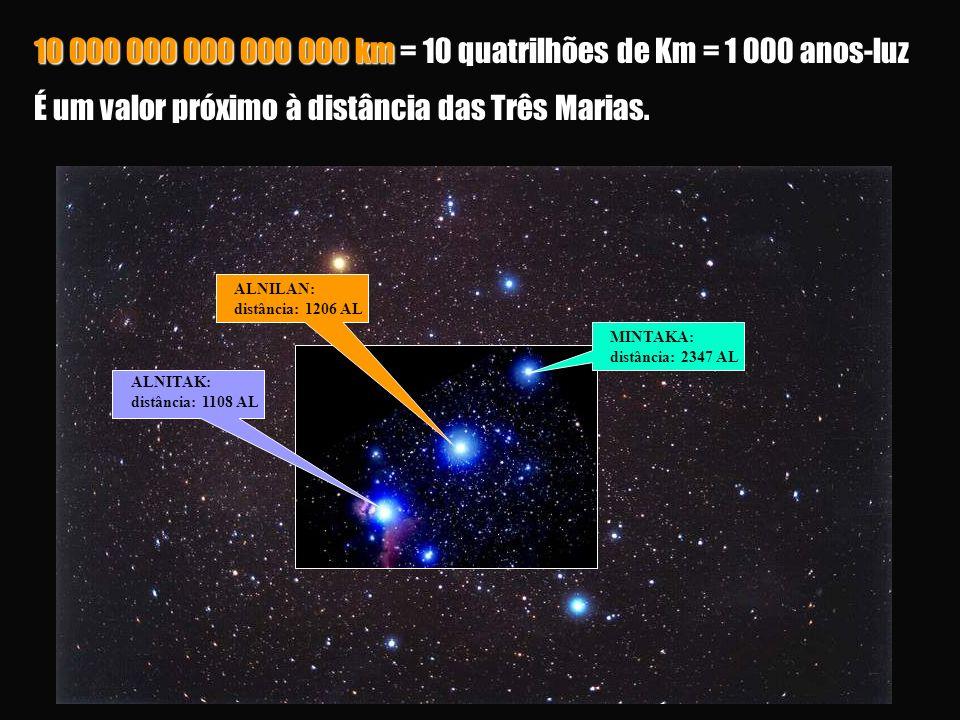 10 000 000 000 000 000 km = 10 quatrilhões de Km = 1 000 anos-luz
