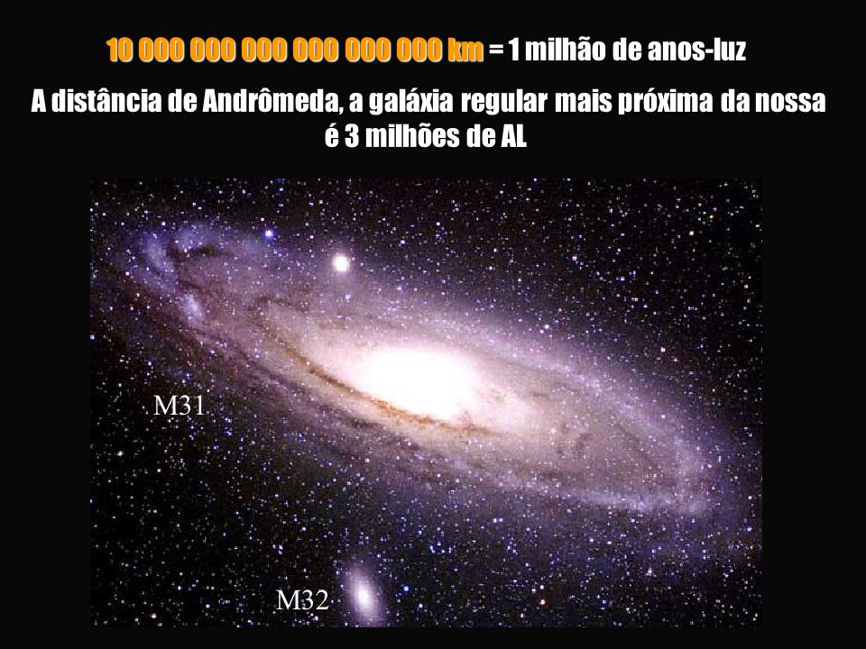 10 000 000 000 000 000 000 km = 1 milhão de anos-luz A distância de Andrômeda, a galáxia regular mais próxima da nossa é 3 milhões de AL.